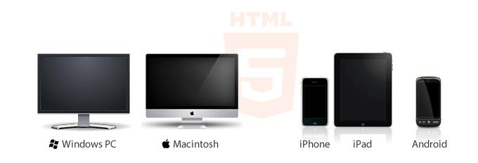 パソコン、スマートフォン、タブレット対応