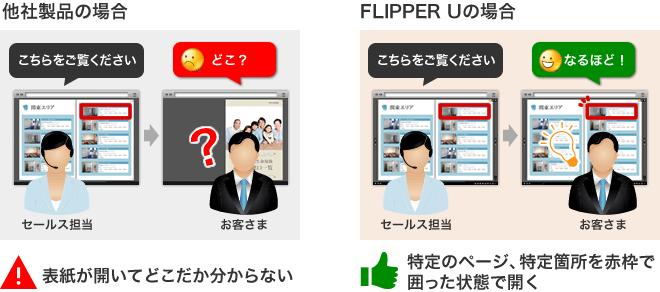 FLIPPER Uは指定ページの特定箇所をピンポイント共有可能