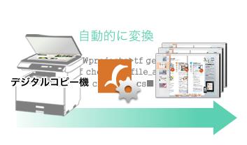 pdf デジタルブック 変換