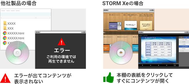 CD・DVDで配布可能