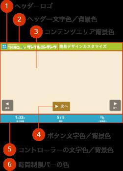 簡易デザインカスタマイズ変更可能箇所