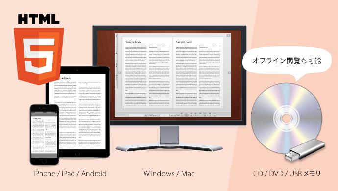 Windows、Mac、iPhone、iPad、Android対応のデジタルブック作成ソフトFLIPPER U